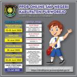 Pendaftaran Online PPDB Kab Purworejo 2021